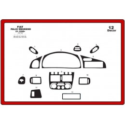 Trims dashboard for FIAT...