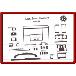 Trims dashboard for Land...