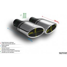 Tip of left and right exhaust oval